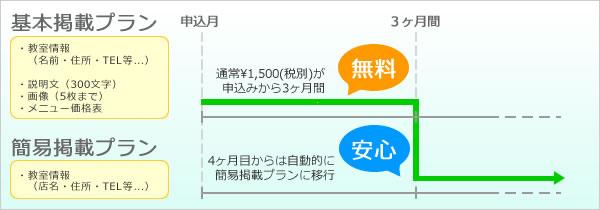 ナビ 塾 塾講師バイト・アルバイトの求人サイト